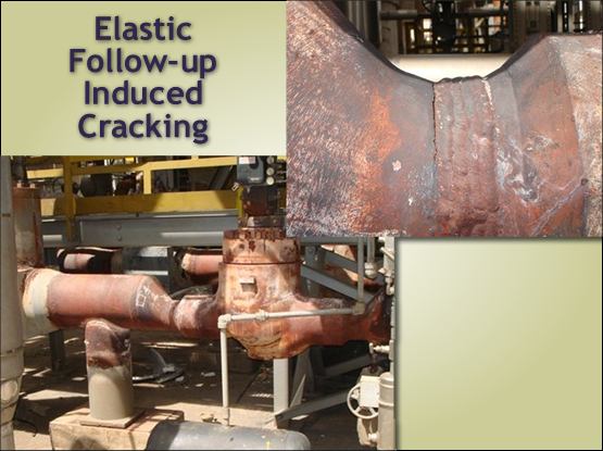 Elastic Follow-up Can Result in Failures in Systems that Comply with Piping Code Rules