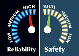 reliability safety