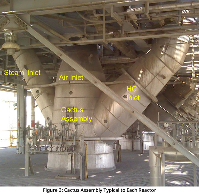 Cactus_Assembly_Typical_to_Each_Reactor