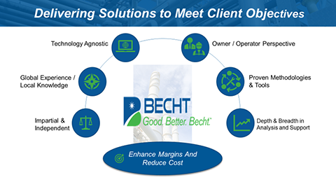 Becht delivers solutions to meet client objectives