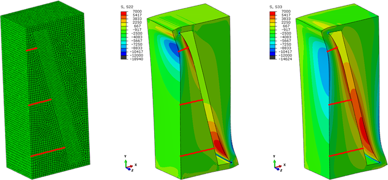Recent Advances in Becht's HTHA Damage Modeling Approach- Part 2: Through-Wall Damage Modeling