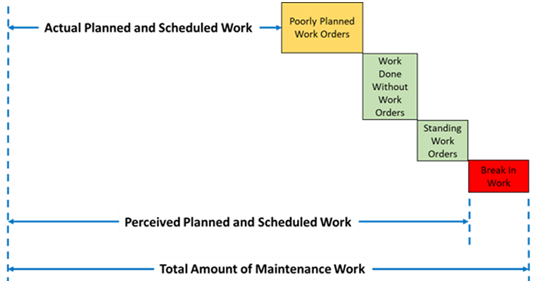 Becht Maintenance Planning