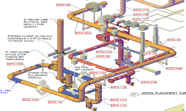 Isometric of piping system
